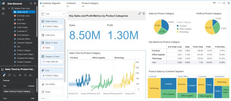data-visualization-vendas