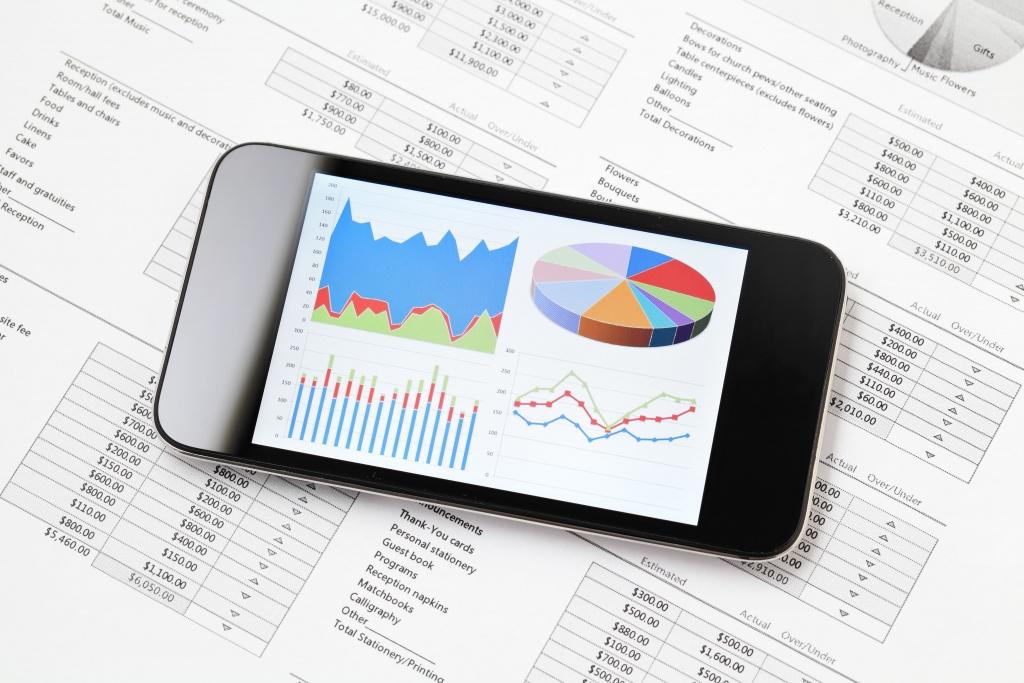 Data Visualization Financeiro
